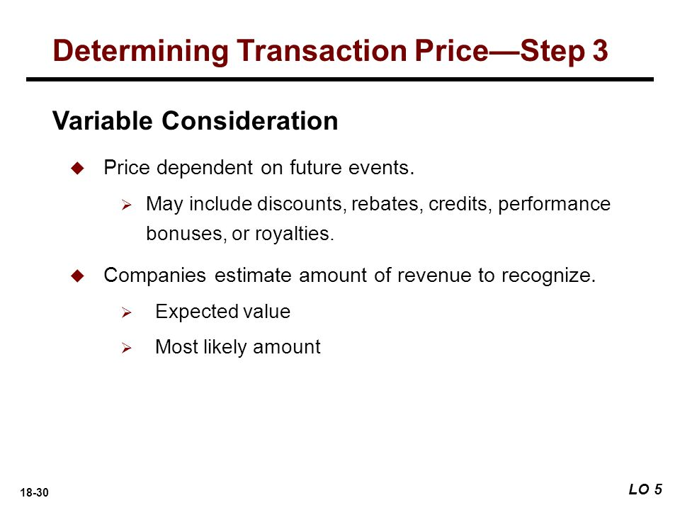 Determining Transaction Price—Step 3
