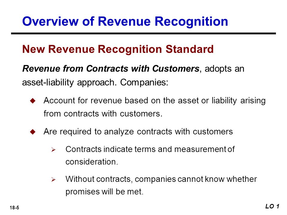 Overview of Revenue Recognition