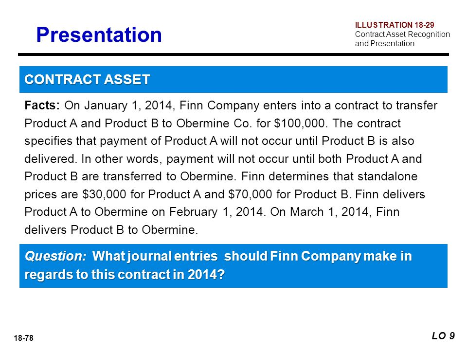 Presentation CONTRACT ASSET