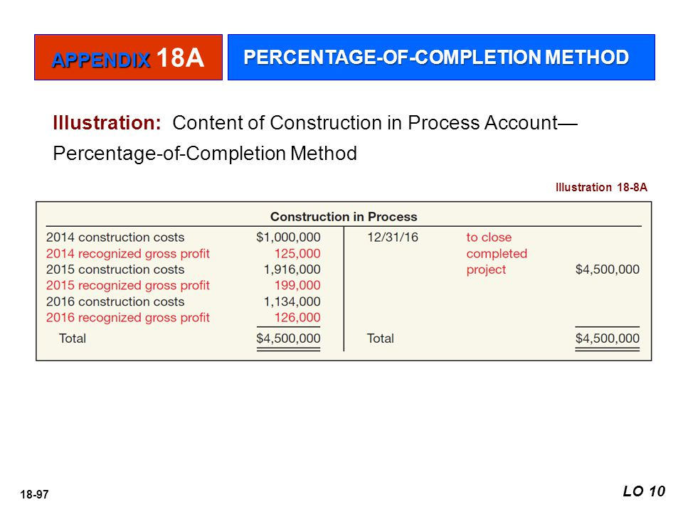 APPENDIX 18A PERCENTAGE-OF-COMPLETION METHOD. Illustration: Content of Construction in Process Account—Percentage-of-Completion Method.
