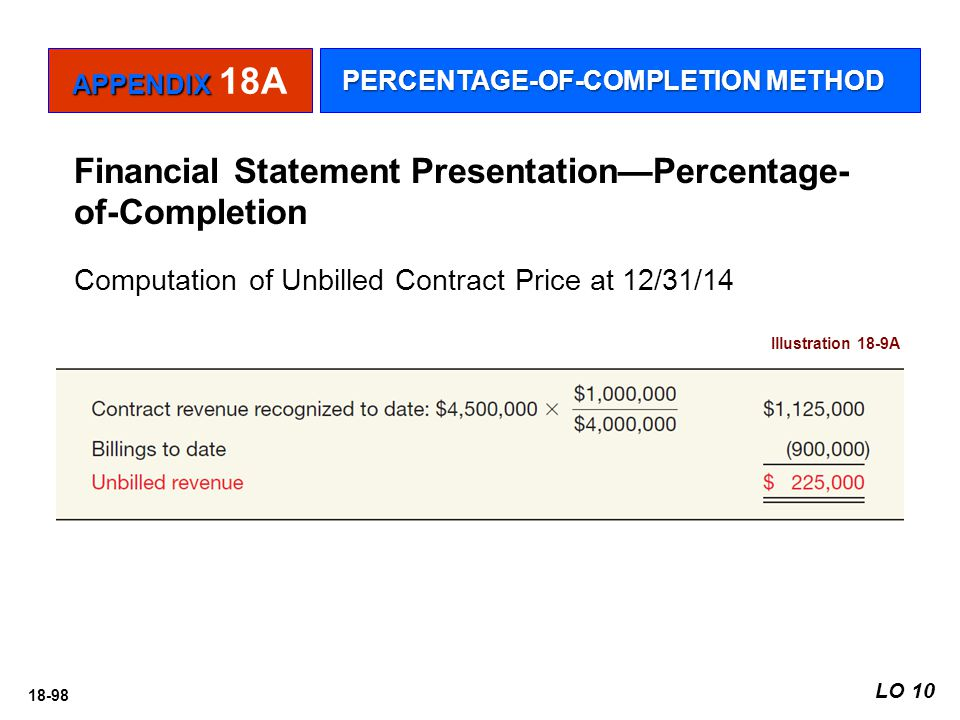 Financial Statement Presentation—Percentage-of-Completion