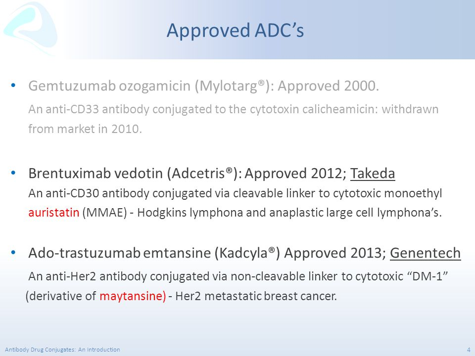 Approved ADC's Gemtuzumab ozogamicin (Mylotarg®): Approved 2000.