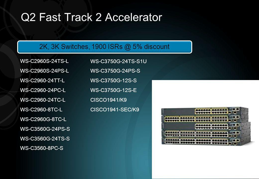Q2 Fast Track 2 Accelerator