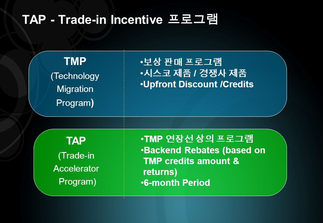 TAP - Trade-in Incentive 프로그램