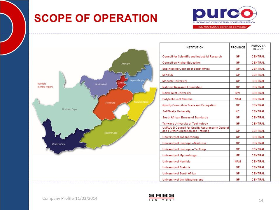 SCOPE OF OPERATION Company Profile-11/03/2014 INSTITUTION PROVINCE