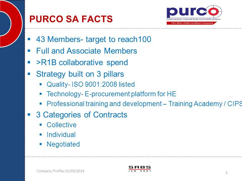 PURCO SA FACTS 43 Members- target to reach100