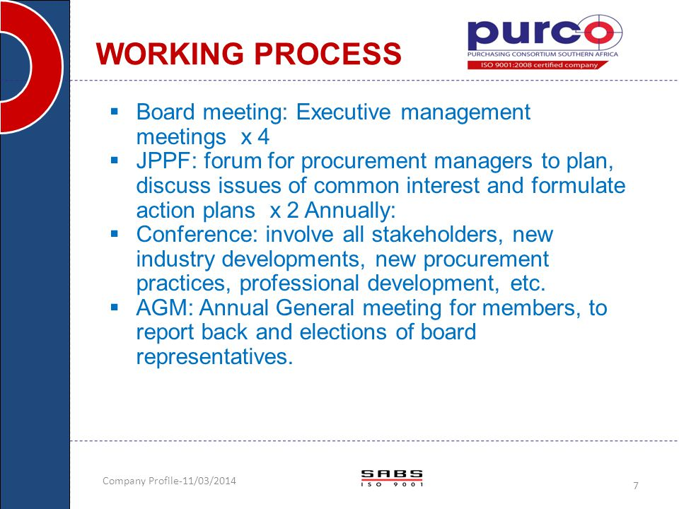 WORKING PROCESS Board meeting: Executive management meetings x 4