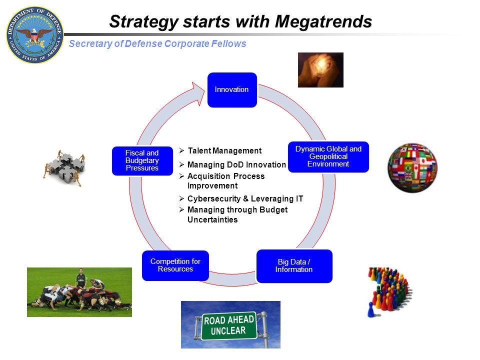 Strategy starts with Megatrends