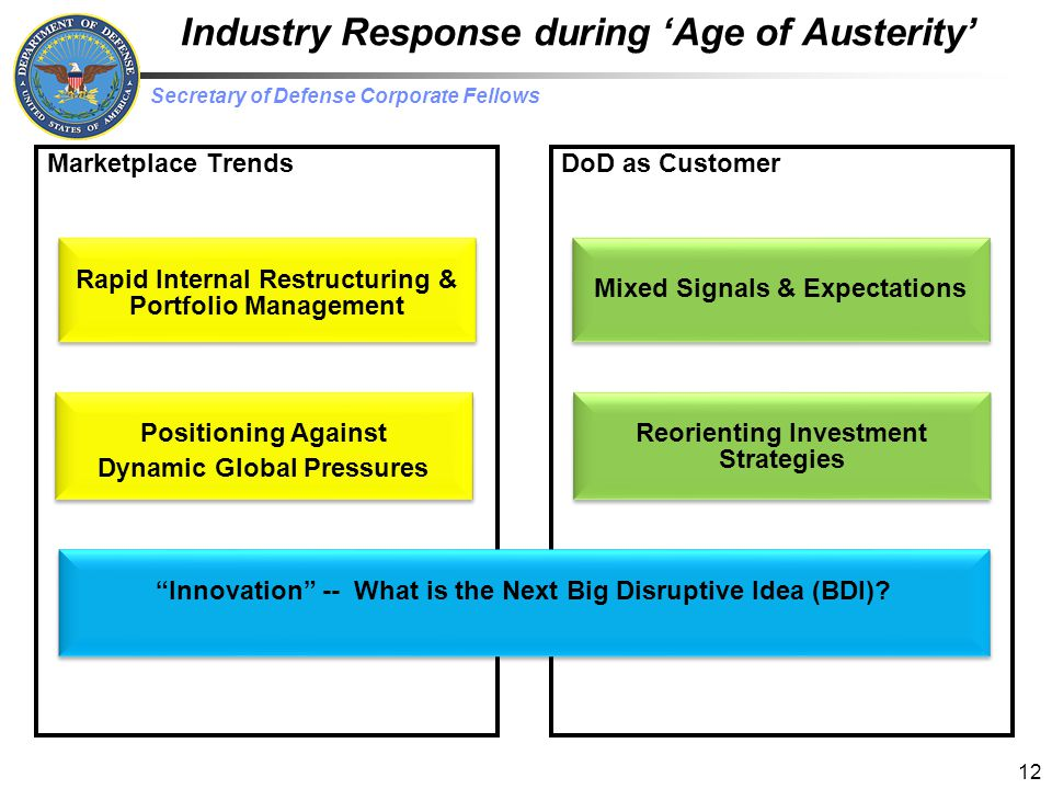 Industry Response during 'Age of Austerity'