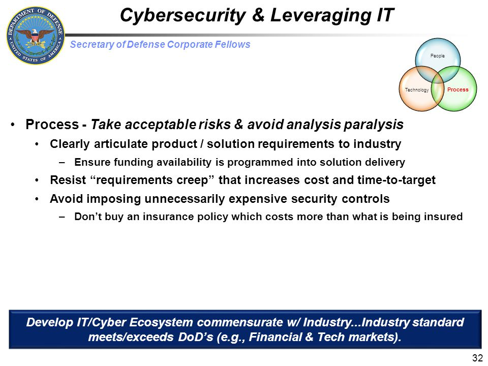 Cybersecurity & Leveraging IT