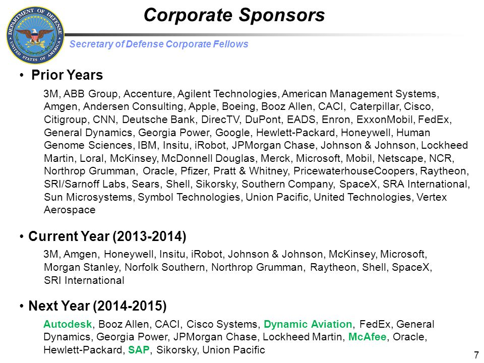 Corporate Sponsors Prior Years Current Year (2013-2014)