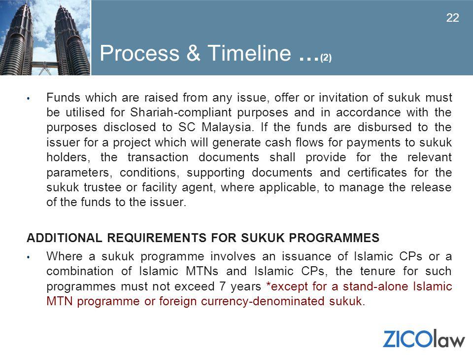 Process & Timeline …(2)