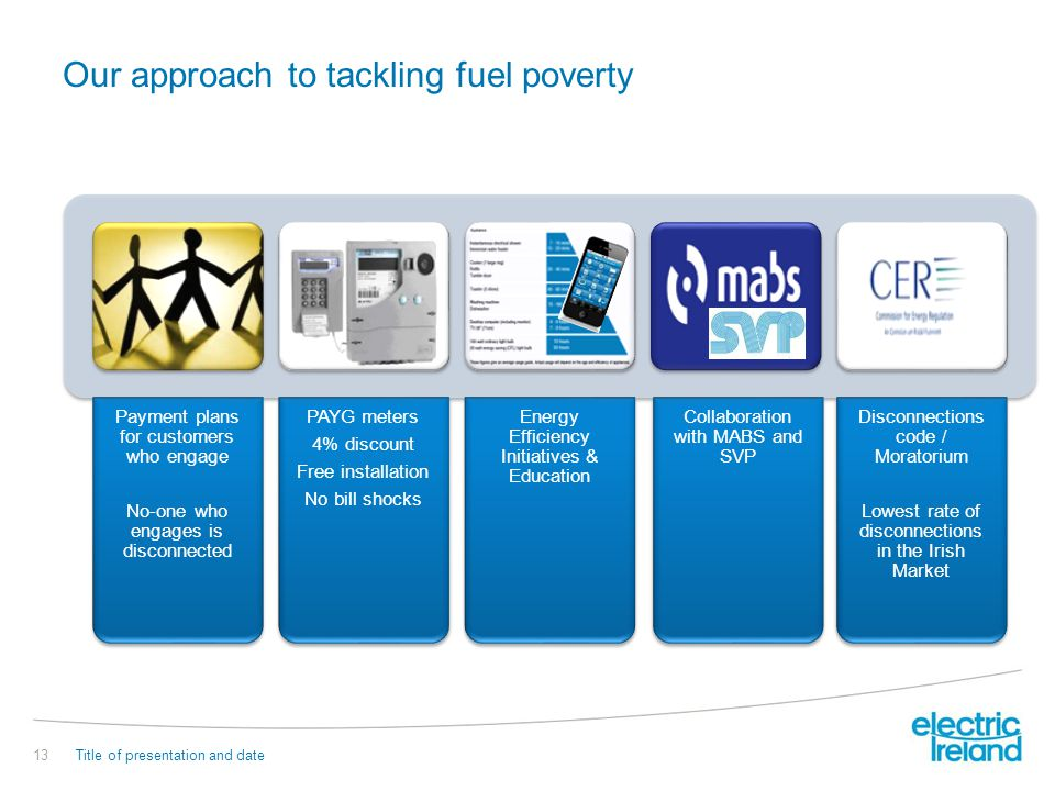 Our approach to tackling fuel poverty
