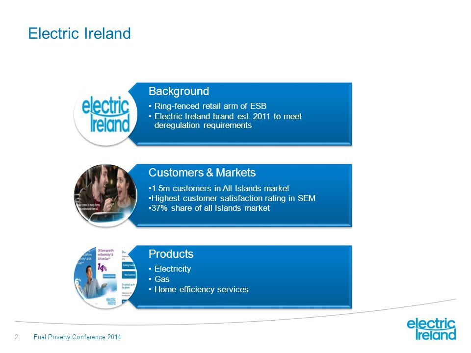 Electric Ireland Background. Ring-fenced retail arm of ESB. Electric Ireland brand est. 2011 to meet deregulation requirements.