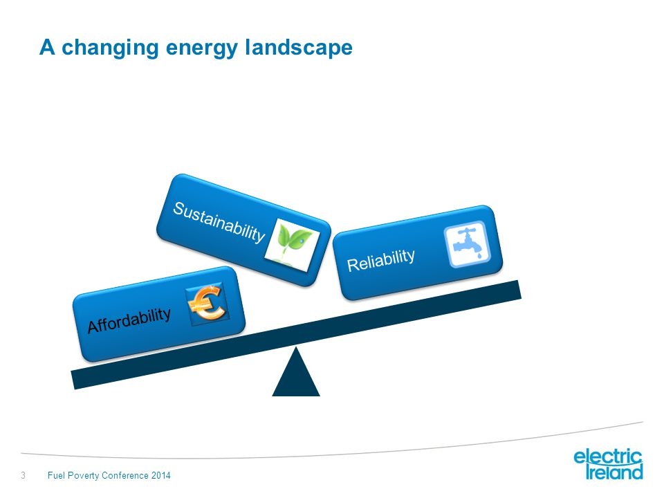 A changing energy landscape
