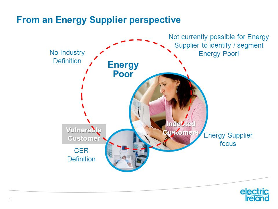 From an Energy Supplier perspective