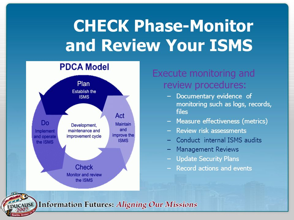 CHECK Phase-Monitor and Review Your ISMS