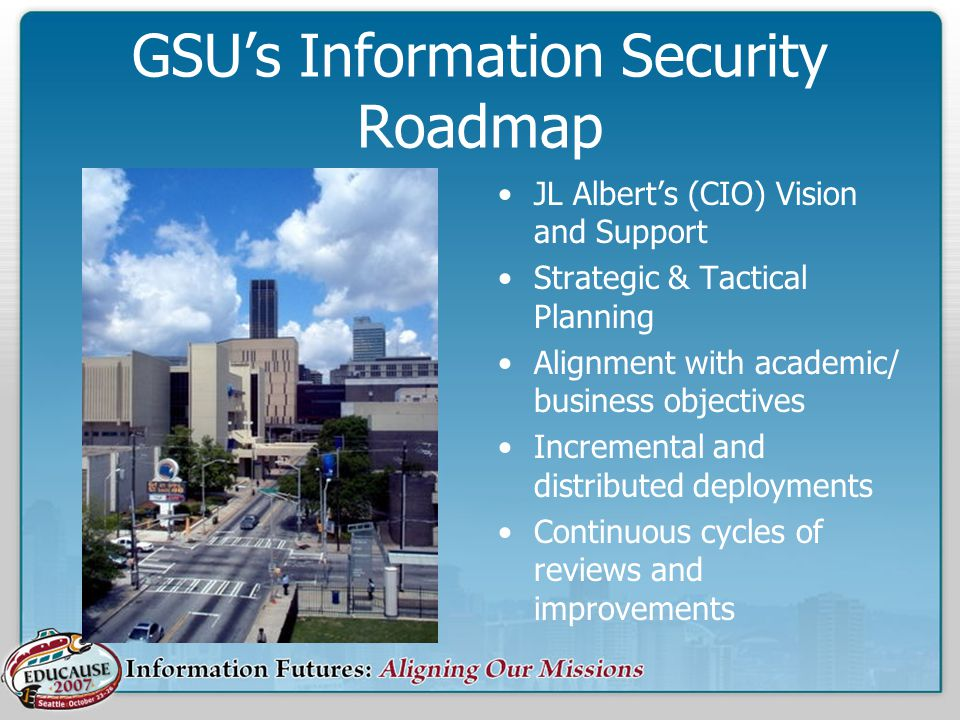 GSU's Information Security Roadmap