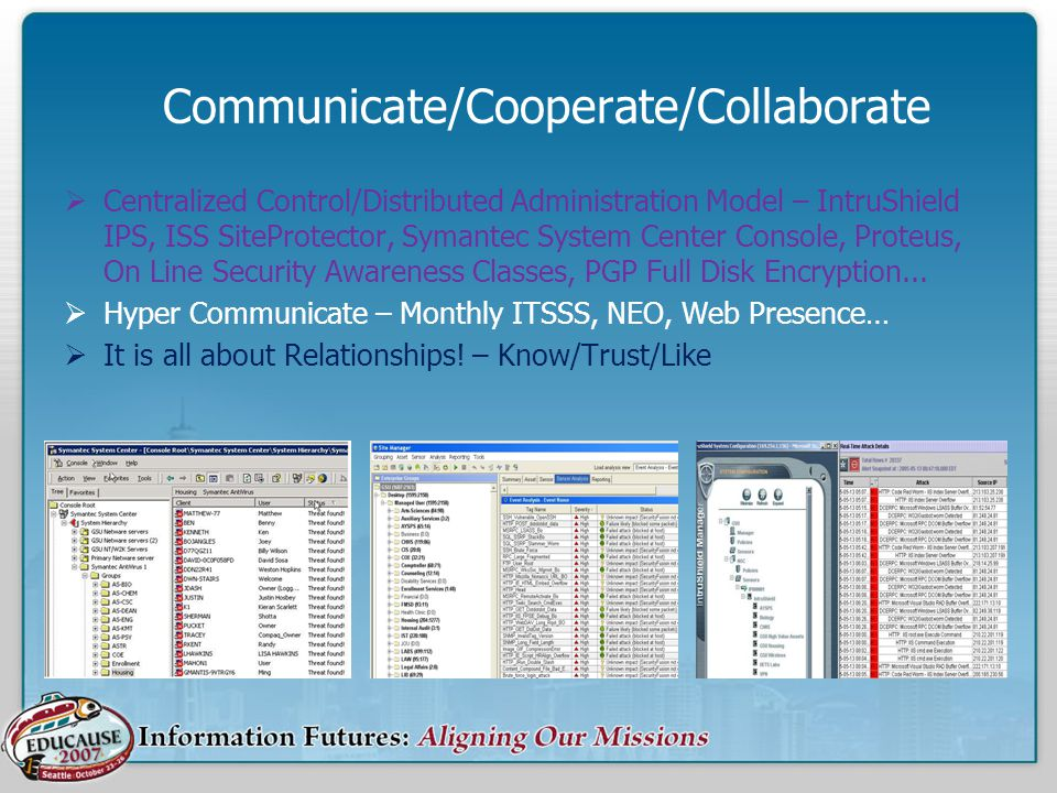 Communicate/Cooperate/Collaborate