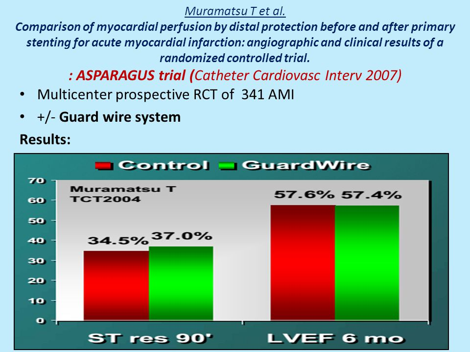 Multicenter prospective RCT of 341 AMI +/- Guard wire system Results: