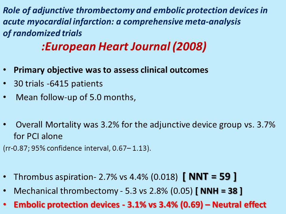 Primary objective was to assess clinical outcomes