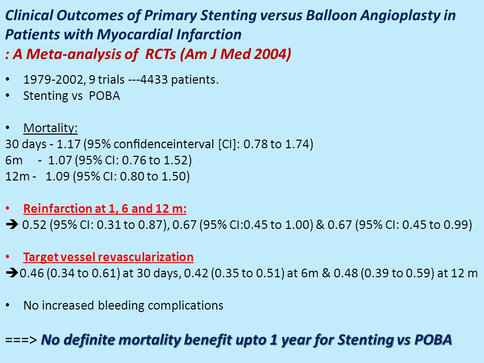 ===> No definite mortality benefit upto 1 year for Stenting vs POBA