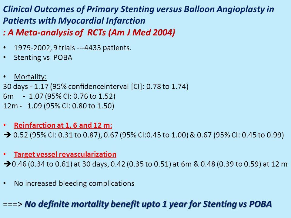 ===> No definite mortality benefit upto 1 year for Stenting vs POBA