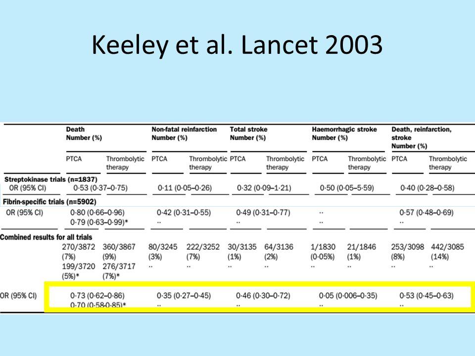 Keeley et al. Lancet 2003