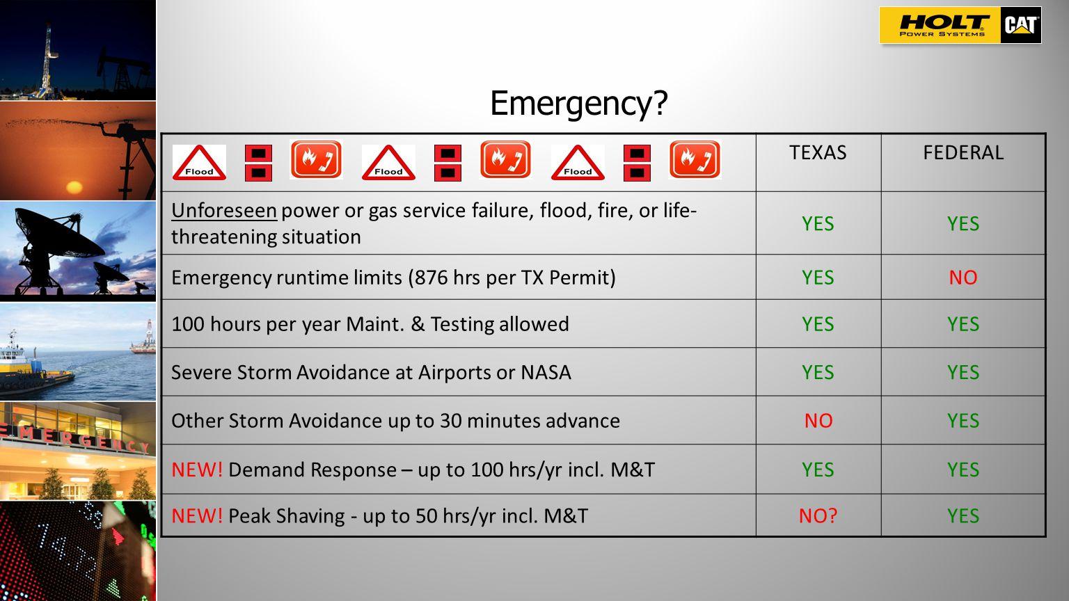 Emergency TEXAS FEDERAL
