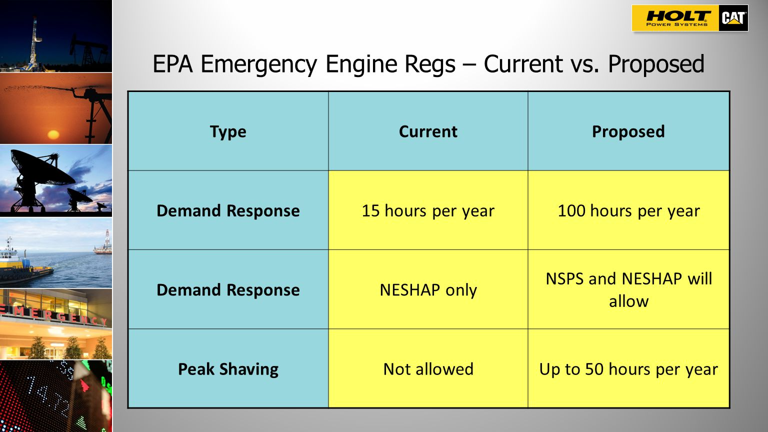 EPA Emergency Engine Regs – Current vs. Proposed