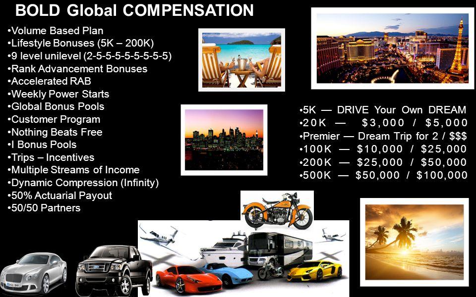 BOLD Global COMPENSATION