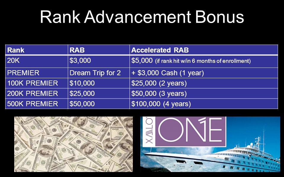 Rank Advancement Bonus