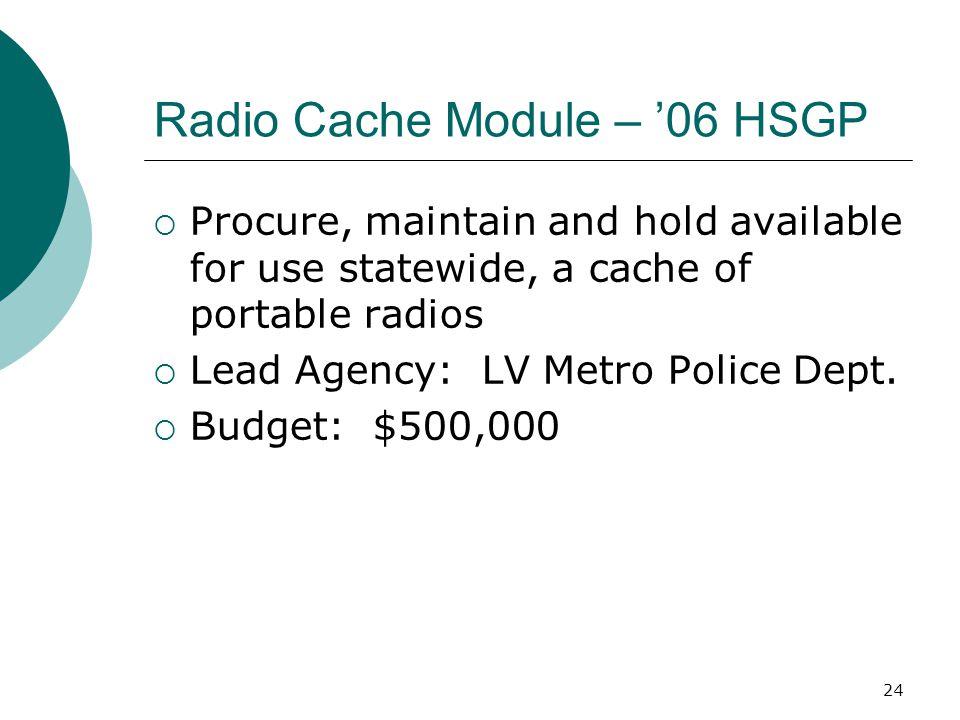 Radio Cache Module – '06 HSGP