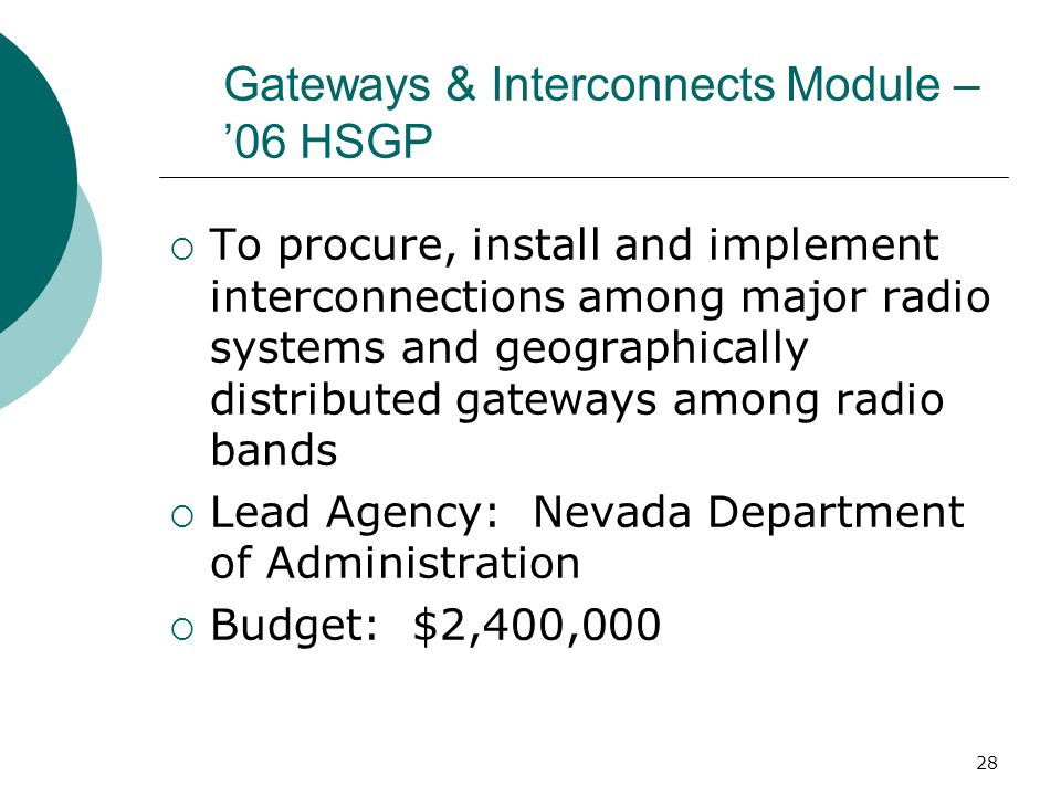 Gateways & Interconnects Module – '06 HSGP