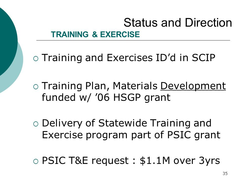 Status and Direction TRAINING & EXERCISE