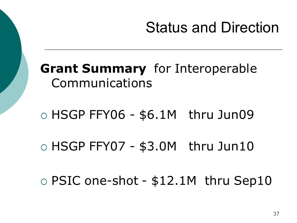 Status and Direction Grant Summary for Interoperable Communications
