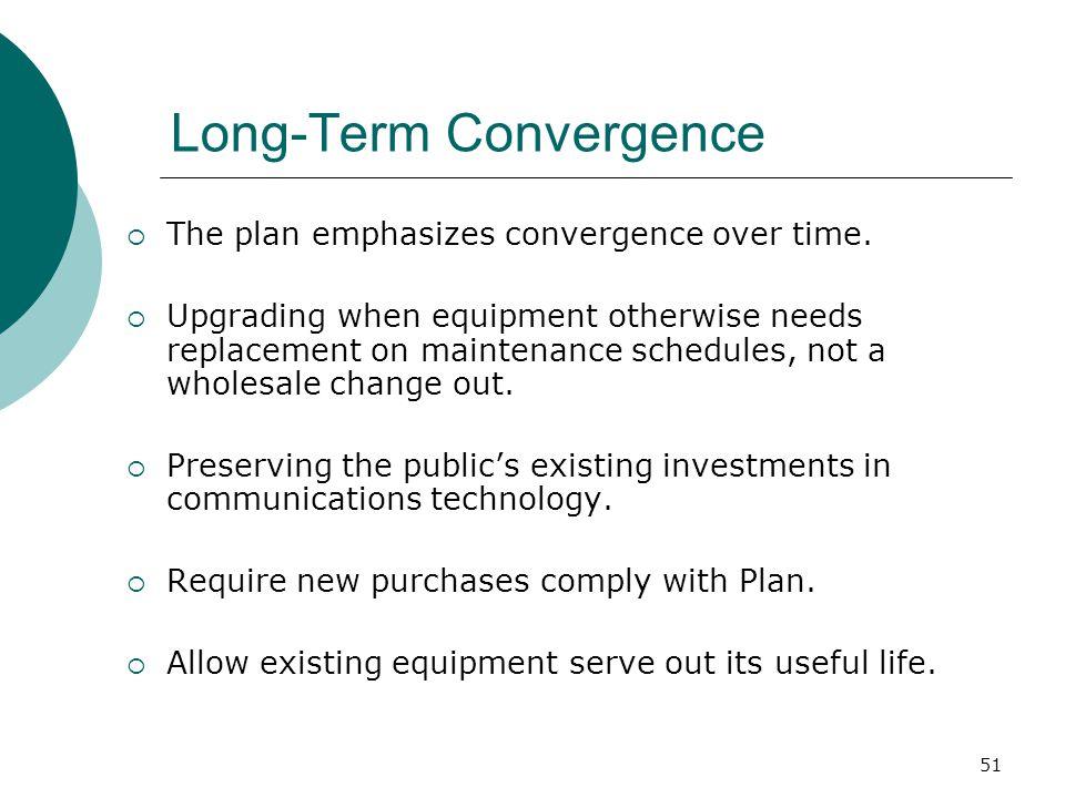 Long-Term Convergence