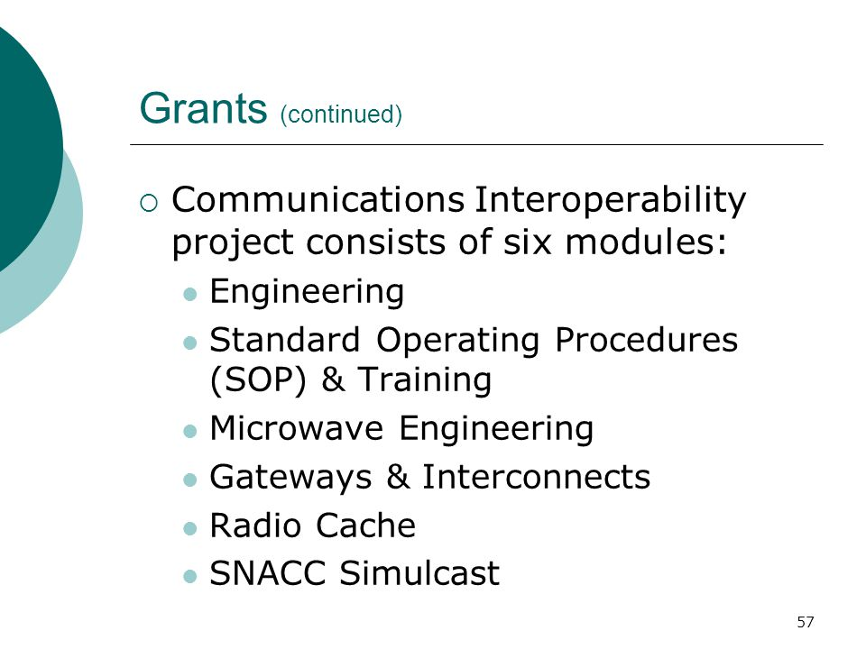 Grants (continued) Communications Interoperability project consists of six modules: Engineering. Standard Operating Procedures (SOP) & Training.