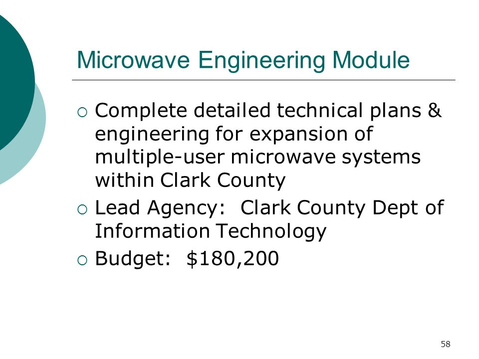 Microwave Engineering Module