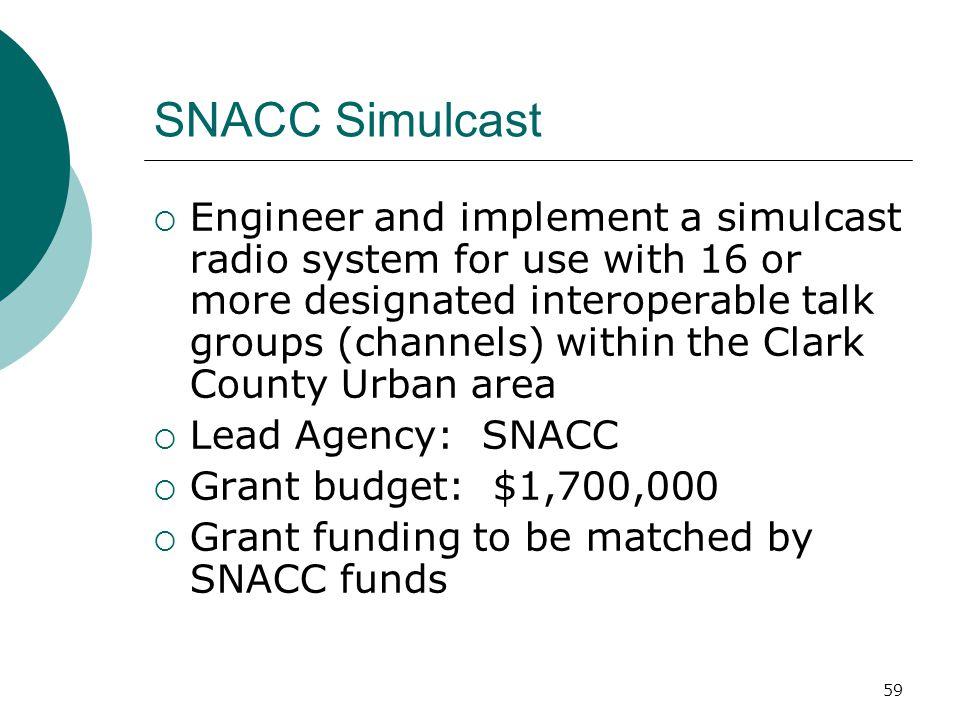 SNACC Simulcast