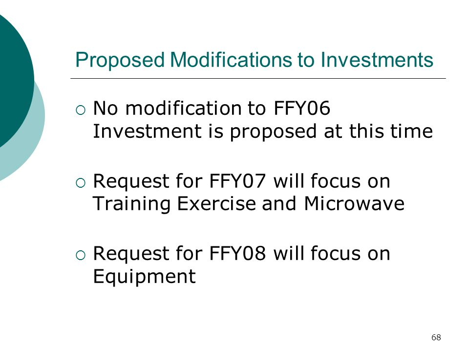 Proposed Modifications to Investments