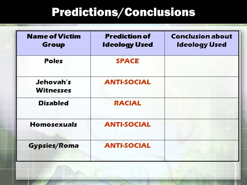Predictions/Conclusions