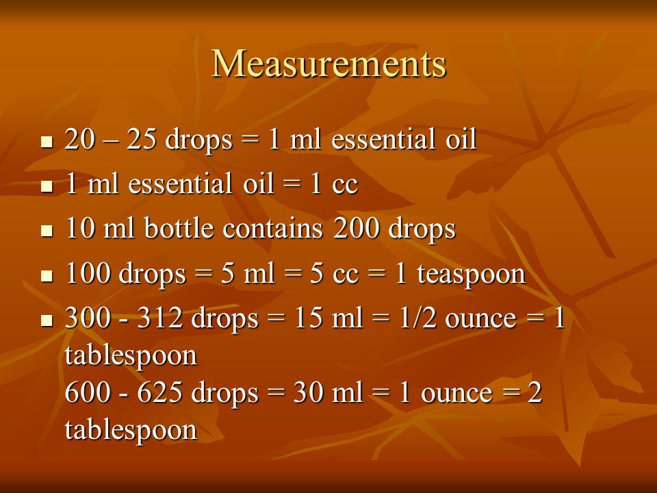 Measurements 20 – 25 drops = 1 ml essential oil