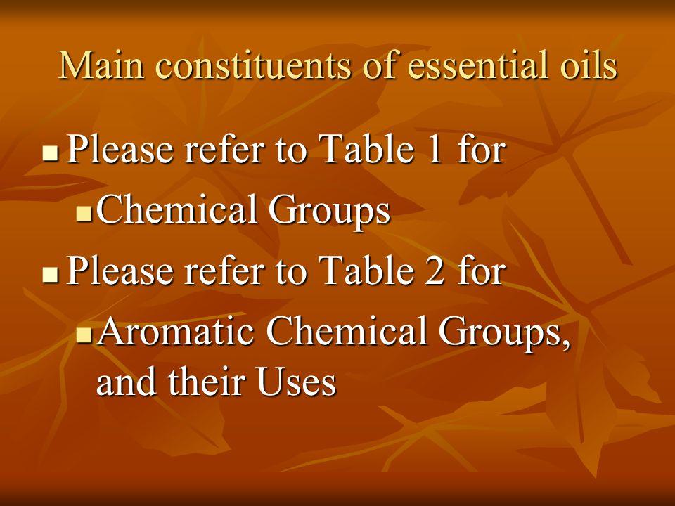 Main constituents of essential oils
