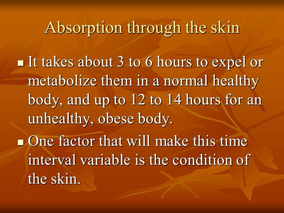 Absorption through the skin