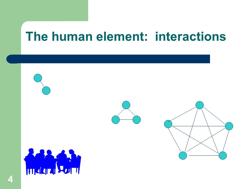 The human element: interactions