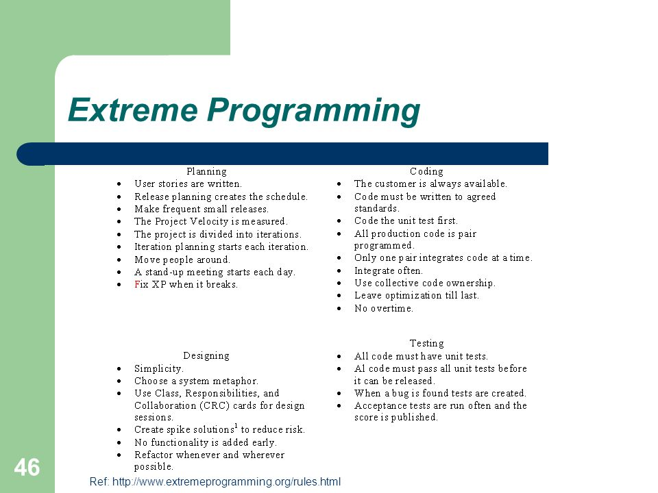 Extreme Programming Ref: http://www.extremeprogramming.org/rules.html