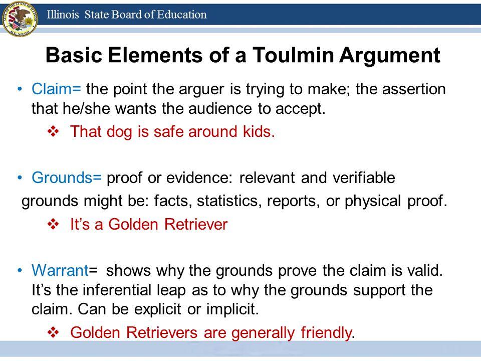Basic Elements of a Toulmin Argument