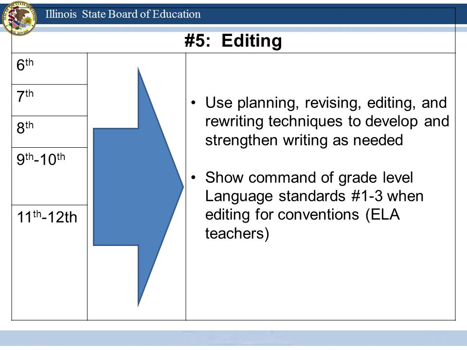#5: Editing 6th. Use planning, revising, editing, and rewriting techniques to develop and strengthen writing as needed.