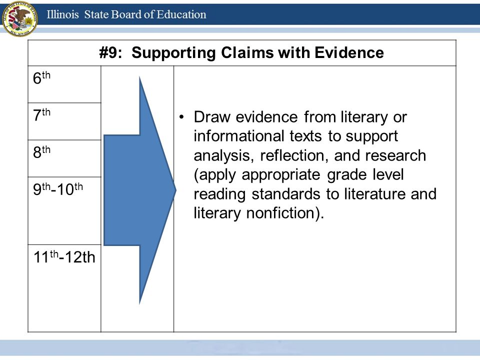 #9: Supporting Claims with Evidence